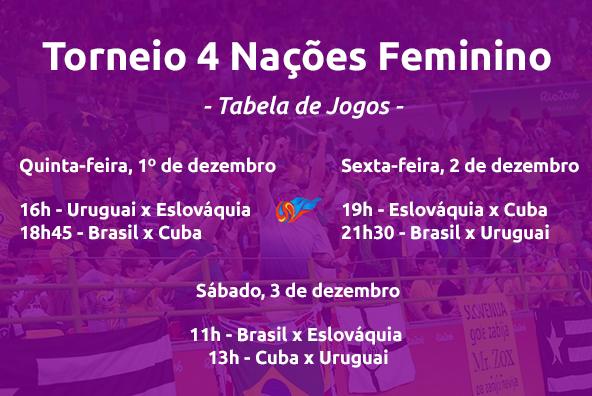 tabela-jogos-torneio-4-nacoes-feminina